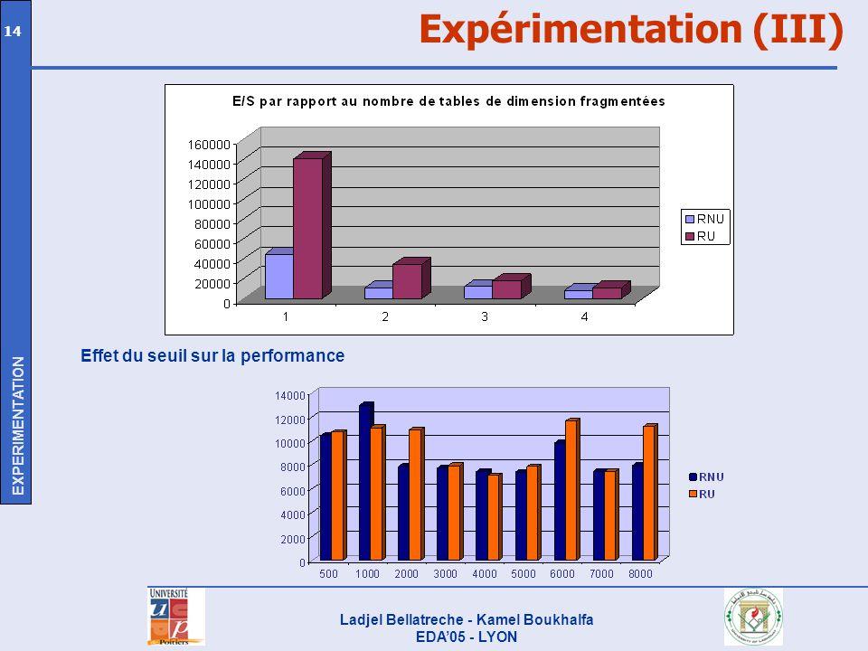 Ladjel Bellatreche - Kamel Boukhalfa EDA05 - LYON 14 Expérimentation (III) EXPERIMENTATION Effet du seuil sur la performance