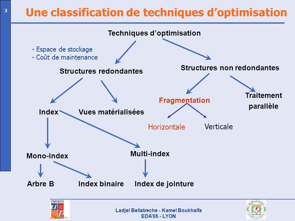 Ladjel Bellatreche - Kamel Boukhalfa EDA05 - LYON 3 Une classification de techniques doptimisation Techniques doptimisation Structures non redondantes