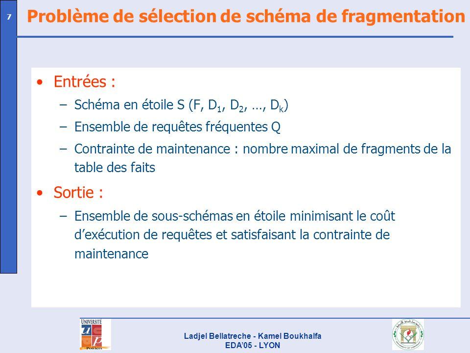 Ladjel Bellatreche - Kamel Boukhalfa EDA05 - LYON 7 Problème de sélection de schéma de fragmentation Entrées : –Schéma en étoile S (F, D 1, D 2, …, D