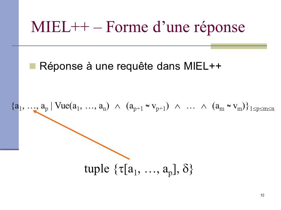 10 MIEL++ – Forme dune réponse Réponse à une requête dans MIEL++ {a 1, …, a p | Vue(a 1, …, a n ) (a p+1 v p+1 ) … (a m v m )} 1 p m n tuple { [a 1, …, a p ], }