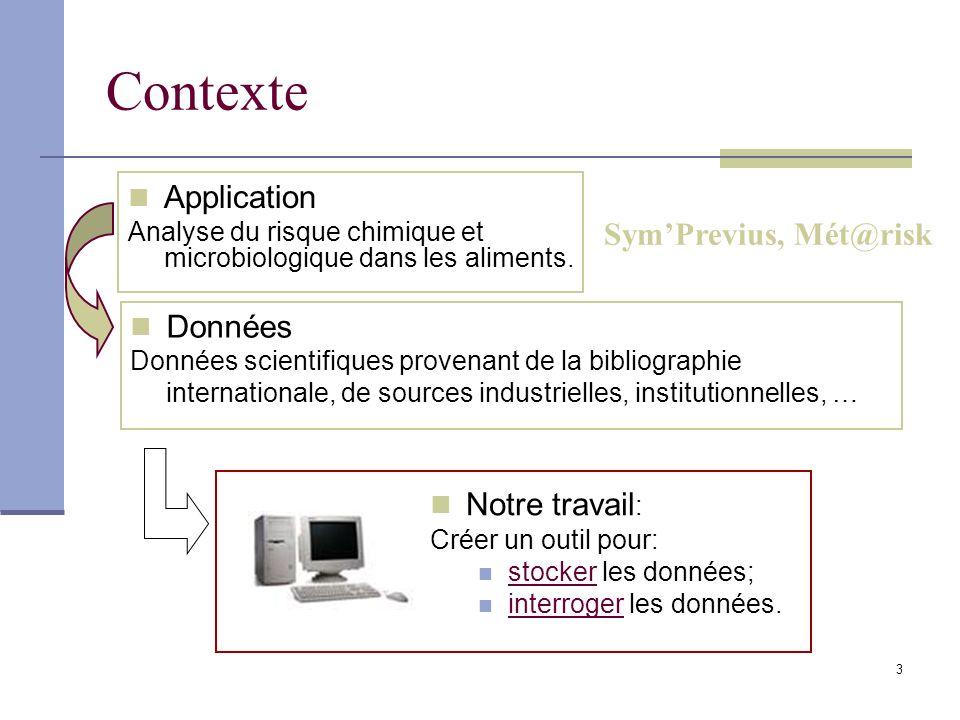3 Contexte Application Analyse du risque chimique et microbiologique dans les aliments. Données Données scientifiques provenant de la bibliographie in