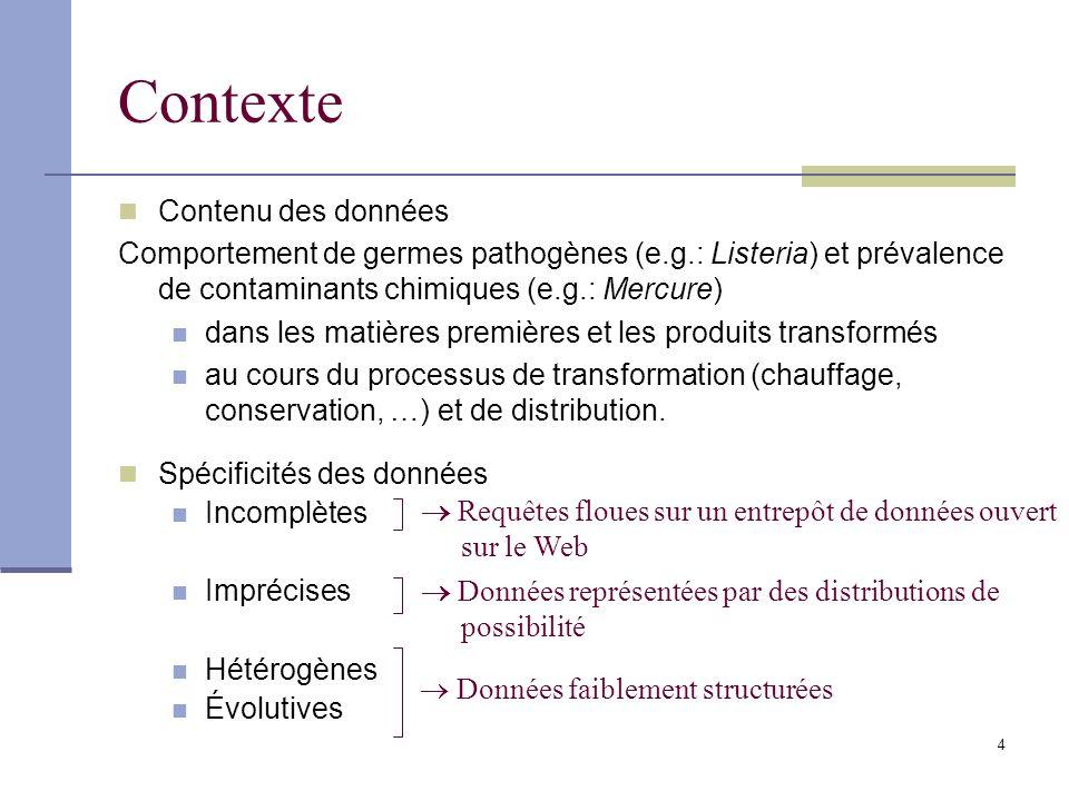 4 Spécificités des données Incomplètes Imprécises Hétérogènes Évolutives Contexte Contenu des données Comportement de germes pathogènes (e.g.: Listeri