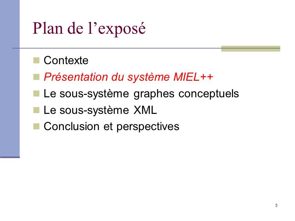 5 Plan de lexposé Contexte Présentation du système MIEL++ Le sous-système graphes conceptuels Le sous-système XML Conclusion et perspectives