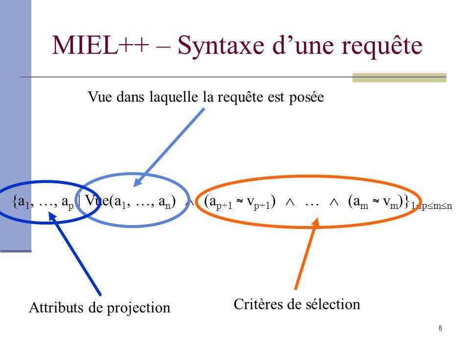 8 MIEL++ – Syntaxe dune requête {a 1, …, a p | Vue(a 1, …, a n ) (a p+1 v p+1 ) … (a m v m )} 1 p m n Vue dans laquelle la requête est posée Attributs de projection Critères de sélection