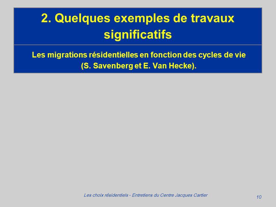 10 Les choix résidentiels - Entretiens du Centre Jacques Cartier Les migrations résidentielles en fonction des cycles de vie (S.