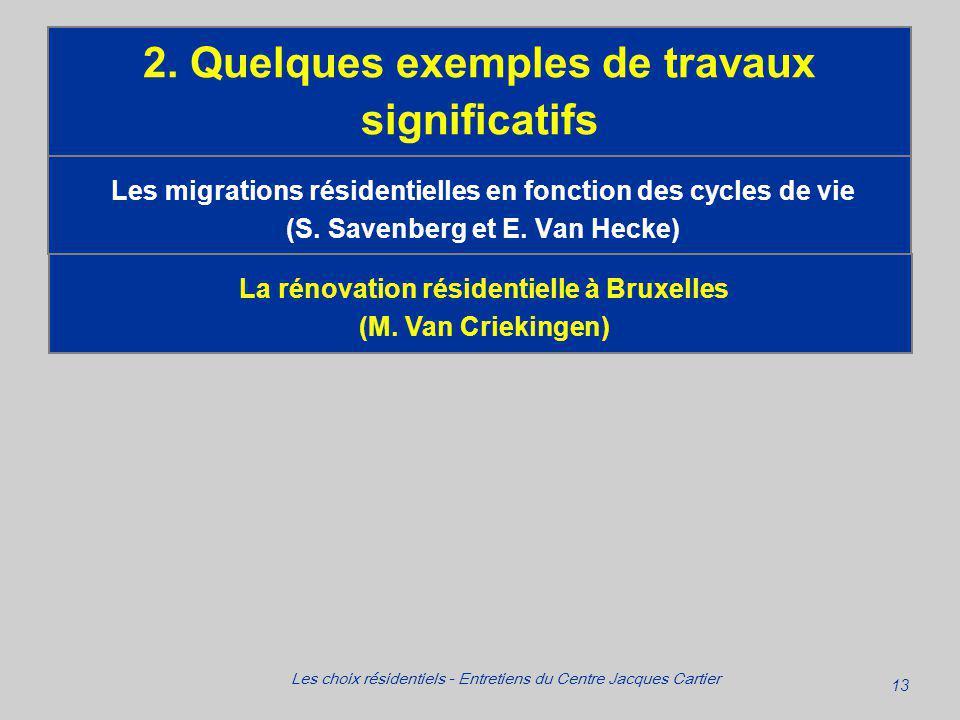 13 Les choix résidentiels - Entretiens du Centre Jacques Cartier Les migrations résidentielles en fonction des cycles de vie (S.