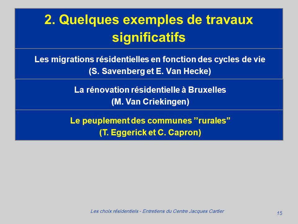 15 Les choix résidentiels - Entretiens du Centre Jacques Cartier Les migrations résidentielles en fonction des cycles de vie (S.