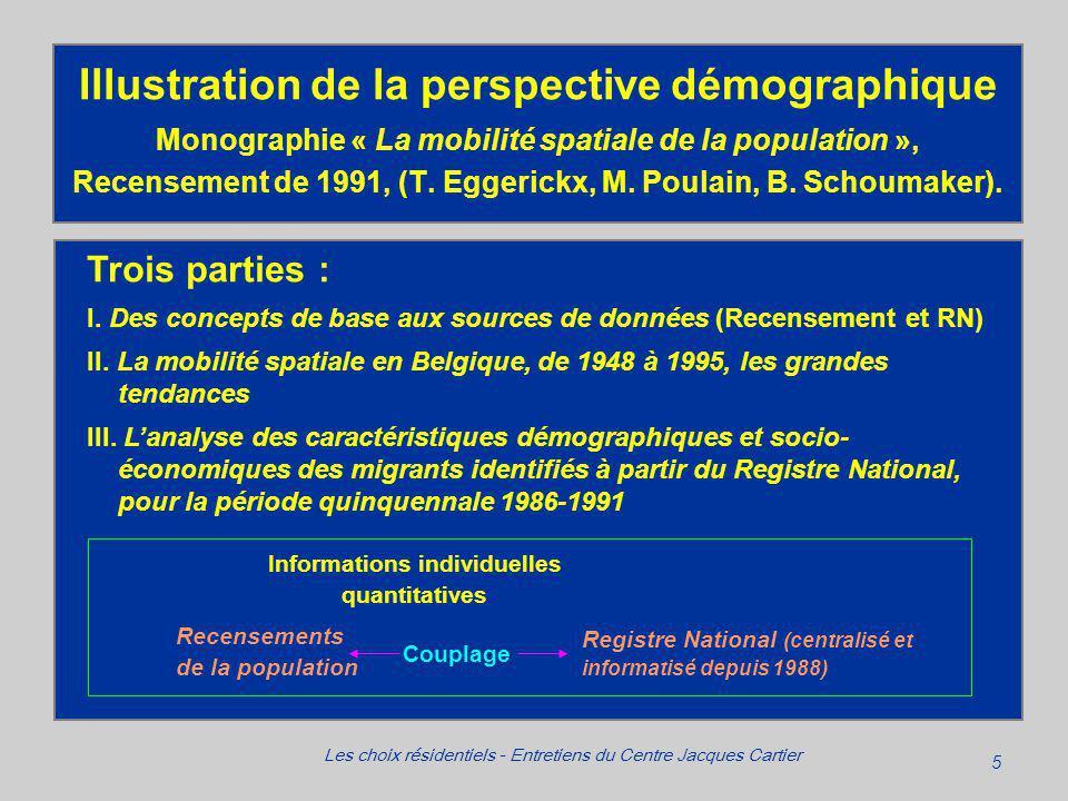 5 Les choix résidentiels - Entretiens du Centre Jacques Cartier Illustration de la perspective démographique Monographie « La mobilité spatiale de la population », Recensement de 1991, (T.
