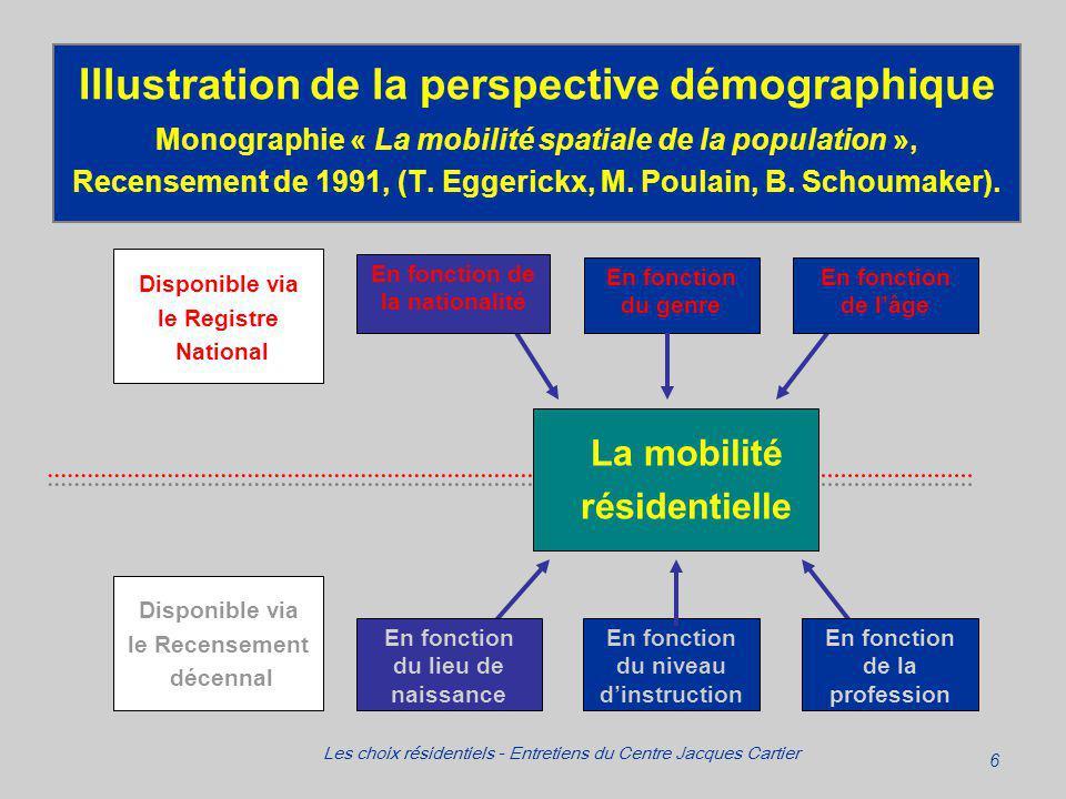 6 Les choix résidentiels - Entretiens du Centre Jacques Cartier Illustration de la perspective démographique Monographie « La mobilité spatiale de la population », Recensement de 1991, (T.