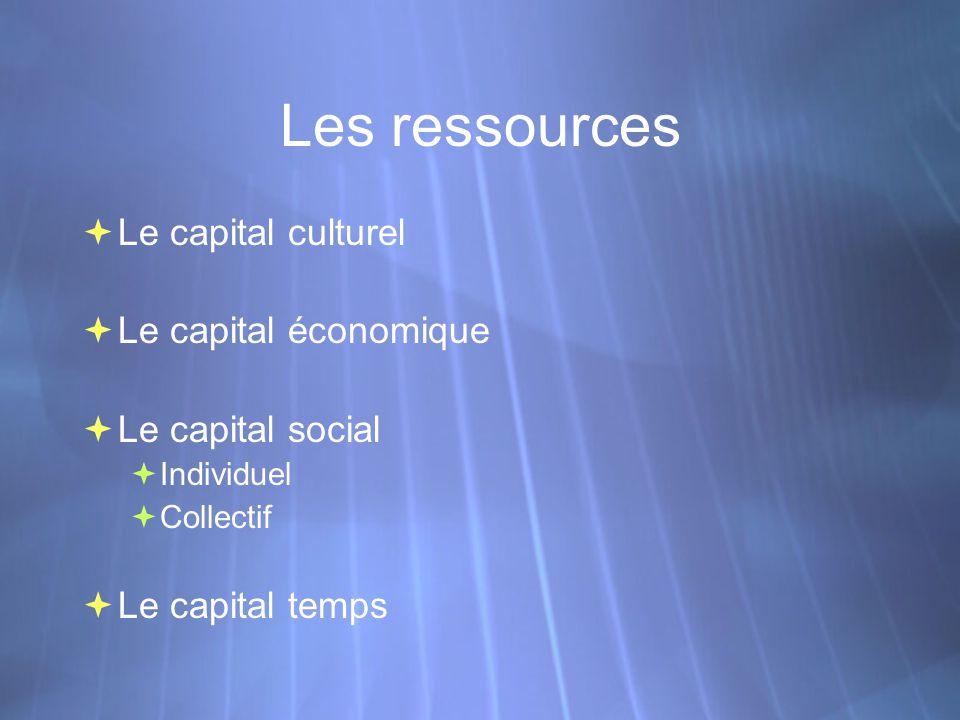 Les ressources Le capital culturel Le capital économique Le capital social Individuel Collectif Le capital temps Le capital culturel Le capital économ