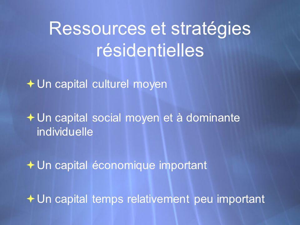 Ressources et stratégies résidentielles Un capital culturel moyen Un capital social moyen et à dominante individuelle Un capital économique important