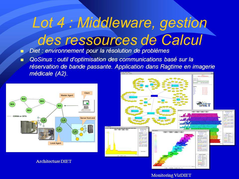 Lot 4 : Middleware, gestion des ressources de Calcul n Diet : environnement pour la résolution de problèmes n QoSinus : outil doptimisation des communications basé sur la réservation de bande passante.