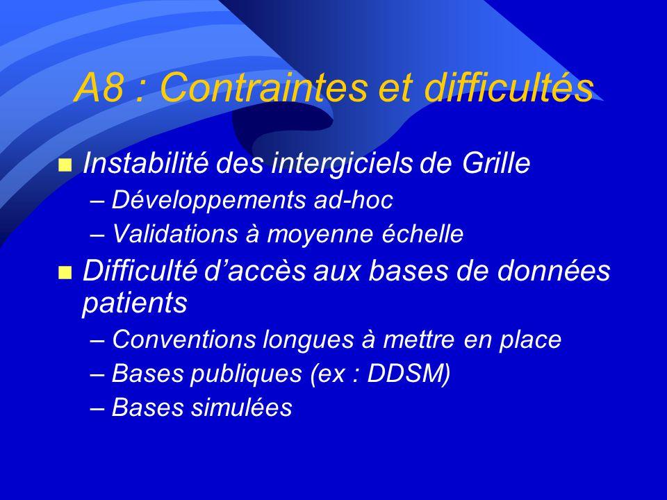 A8 : Contraintes et difficultés n Instabilité des intergiciels de Grille –Développements ad-hoc –Validations à moyenne échelle n Difficulté daccès aux bases de données patients –Conventions longues à mettre en place –Bases publiques (ex : DDSM) –Bases simulées