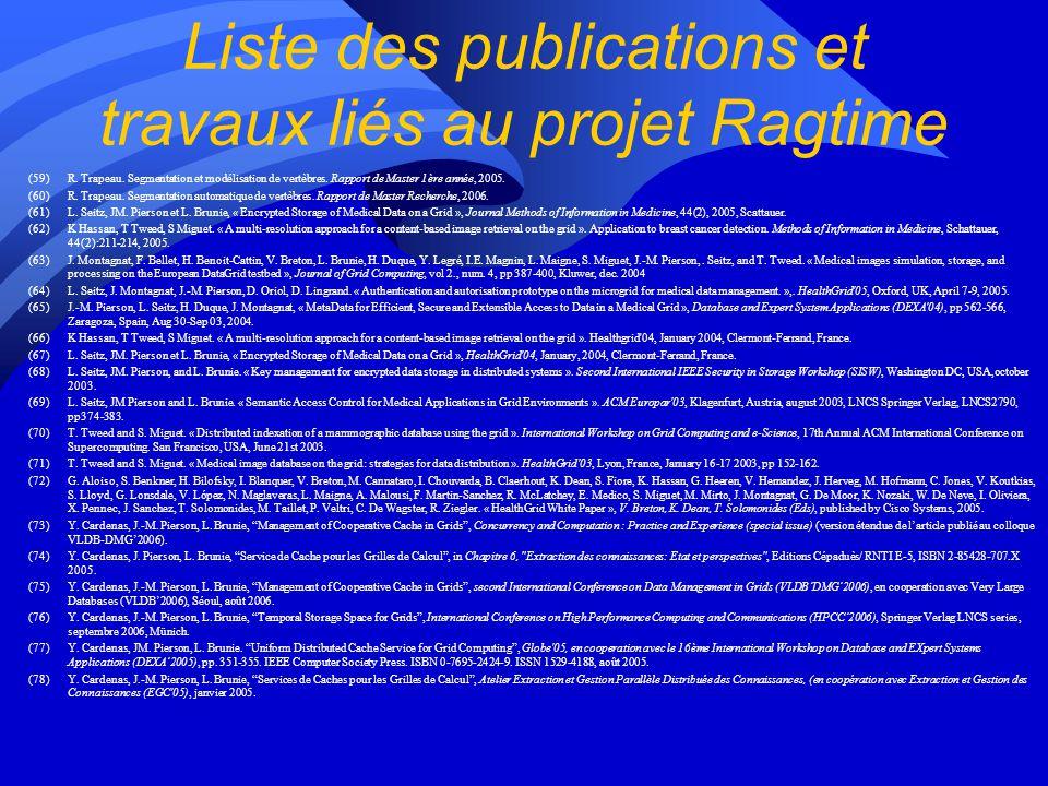 Liste des publications et travaux liés au projet Ragtime (59)R.