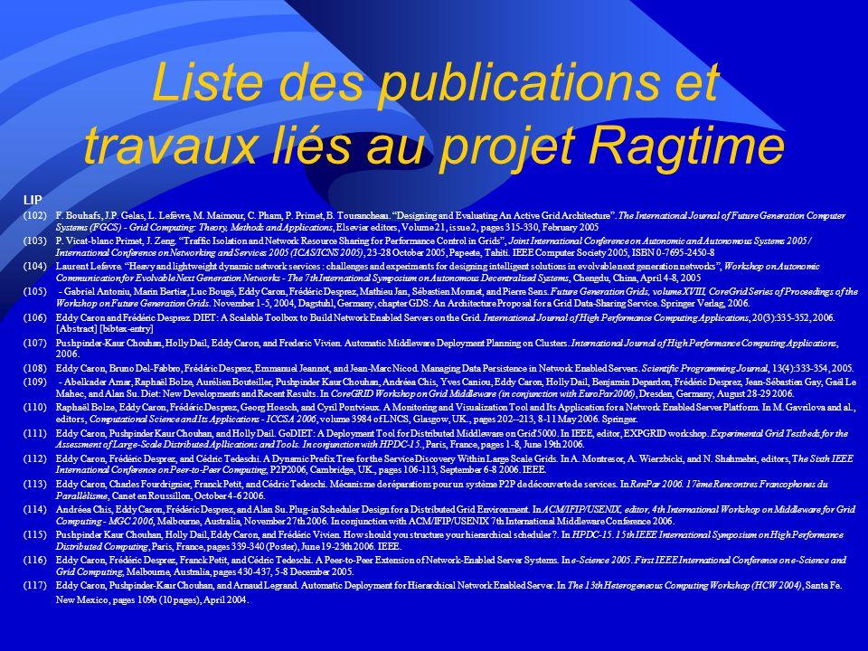Liste des publications et travaux liés au projet Ragtime LIP (102)F.