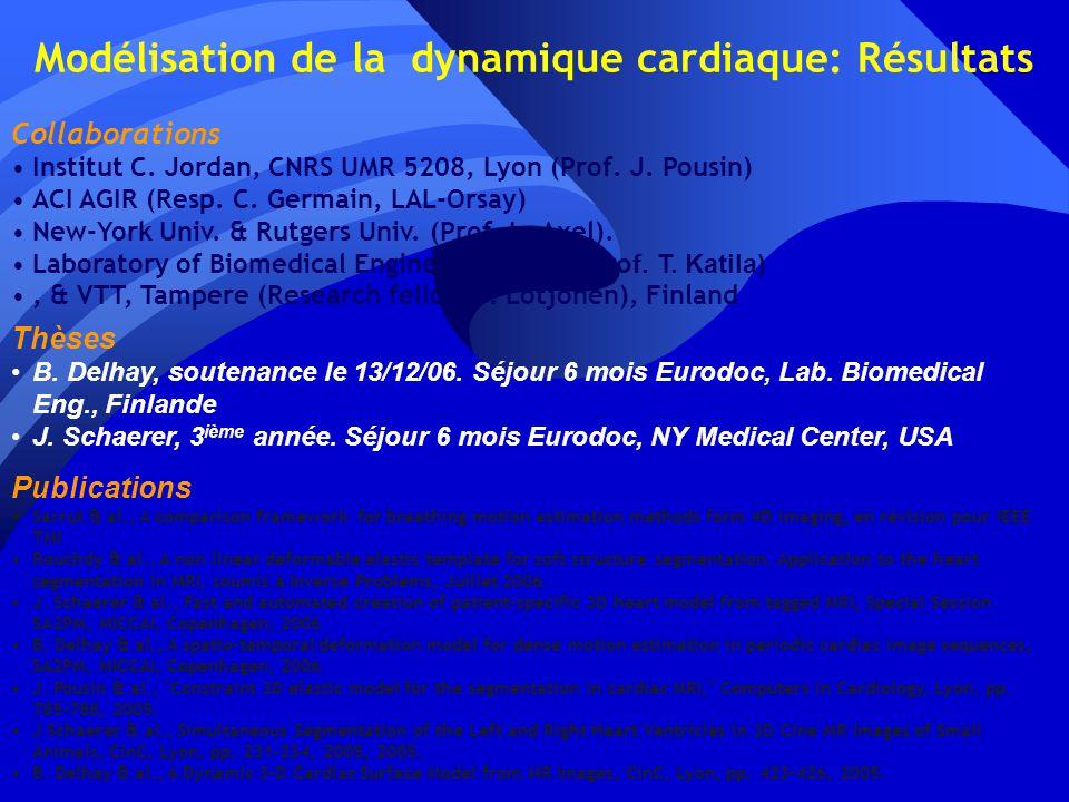 Modélisation de la dynamique cardiaque: Résultats Collaborations Institut C.