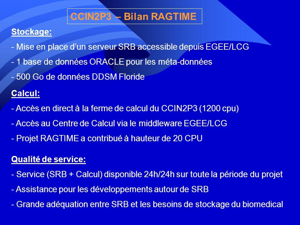 Stockage: - Mise en place dun serveur SRB accessible depuis EGEE/LCG - 1 base de données ORACLE pour les méta-données - 500 Go de données DDSM Floride Calcul: - Accès en direct à la ferme de calcul du CCIN2P3 (1200 cpu) - Accès au Centre de Calcul via le middleware EGEE/LCG - Projet RAGTIME a contribué à hauteur de 20 CPU Qualité de service: - Service (SRB + Calcul) disponible 24h/24h sur toute la période du projet - Assistance pour les développements autour de SRB - Grande adéquation entre SRB et les besoins de stockage du biomedical CCIN2P3 – Bilan RAGTIME