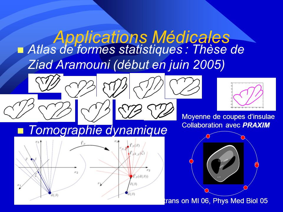 Applications Médicales n Atlas de formes statistiques : Thèse de Ziad Aramouni (début en juin 2005) n Tomographie dynamique Moyenne de coupes dinsulae Collaboration avec PRAXIM IEEE trans on MI 06, Phys Med Biol 05