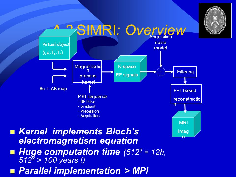 A.3 SIMRI: Overview Virtual object (i, ρ,T 1,T 2 ) MRI Imag e FFT based reconstructio n Magnetizatio n process kernel K-space RF signals MRI sequence - RF Pulse - Gradient - Precession - Acquisition Bo + B map Filtering Acquisition noise model n Kernel implements Blochs electromagnetism equation n Huge computation time (512 2 = 12h, 512 3 > 100 years !) n Parallel implementation > MPI