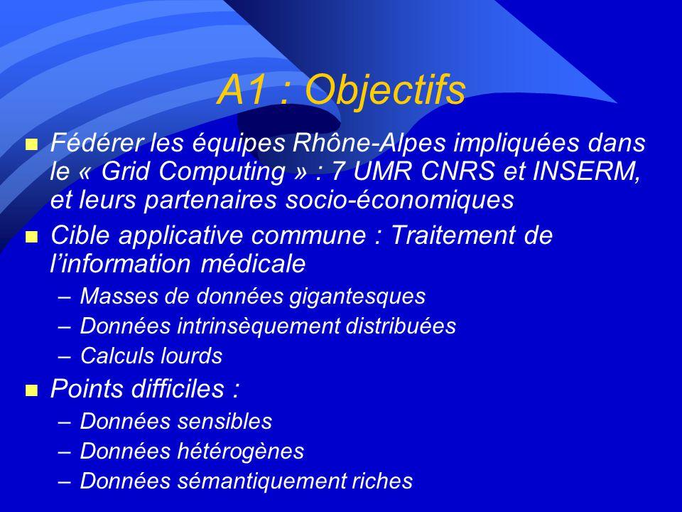A1 : Objectifs n Fédérer les équipes Rhône-Alpes impliquées dans le « Grid Computing » : 7 UMR CNRS et INSERM, et leurs partenaires socio-économiques n Cible applicative commune : Traitement de linformation médicale –Masses de données gigantesques –Données intrinsèquement distribuées –Calculs lourds n Points difficiles : –Données sensibles –Données hétérogènes –Données sémantiquement riches