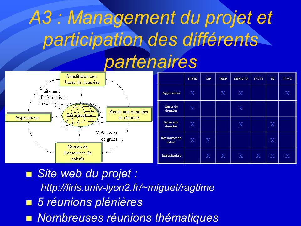A.3 SIMRI milestones n June 2001 : SIMRI Project start n June 2002 : Parallelisation of the magnetization kernel n Dec.