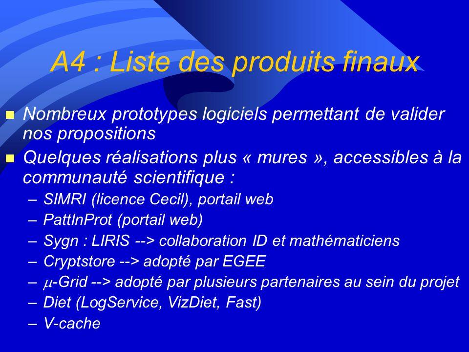 A4 : Liste des produits finaux n Nombreux prototypes logiciels permettant de valider nos propositions n Quelques réalisations plus « mures », accessibles à la communauté scientifique : –SIMRI (licence Cecil), portail web –PattInProt (portail web) –Sygn : LIRIS --> collaboration ID et mathématiciens –Cryptstore --> adopté par EGEE – -Grid --> adopté par plusieurs partenaires au sein du projet –Diet (LogService, VizDiet, Fast) –V-cache