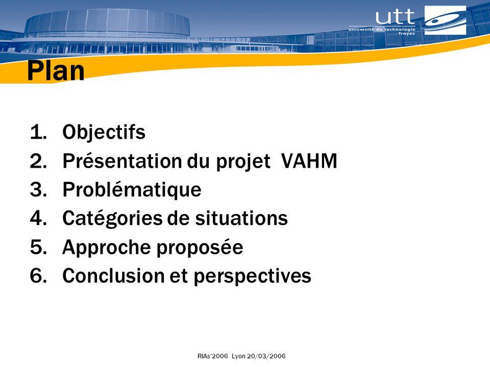 RIAs2006 Lyon 20/03/2006 Plan 1.Objectifs 2.Présentation du projet VAHM 3.Problématique 4.Catégories de situations 5.Approche proposée 6.Conclusion et perspectives