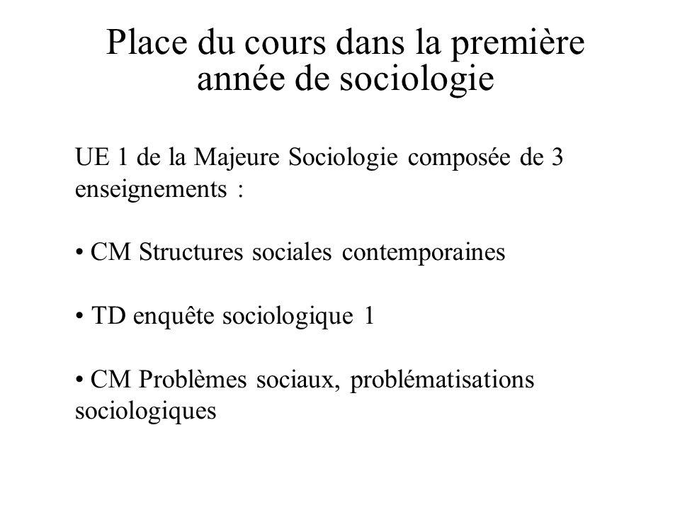 Place du cours dans la première année de sociologie UE 1 de la Majeure Sociologie composée de 3 enseignements : CM Structures sociales contemporaines TD enquête sociologique 1 CM Problèmes sociaux, problématisations sociologiques Structure sociale contemporaine CM