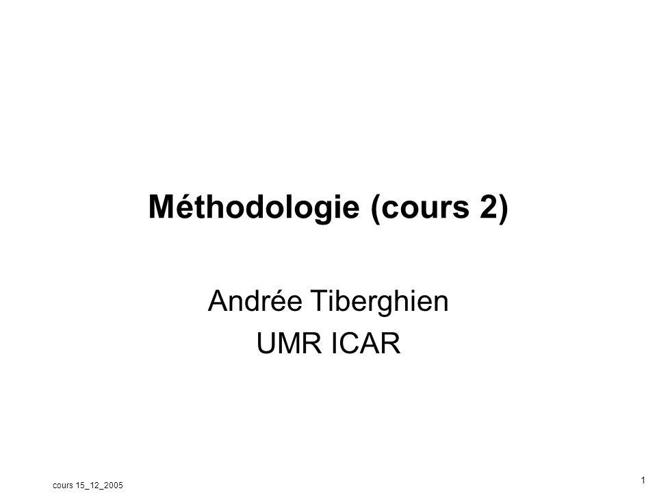 cours 15_12_2005 1 Méthodologie (cours 2) Andrée Tiberghien UMR ICAR