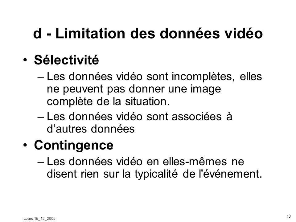 cours 15_12_2005 13 d - Limitation des données vidéo Sélectivité –Les données vidéo sont incomplètes, elles ne peuvent pas donner une image complète d