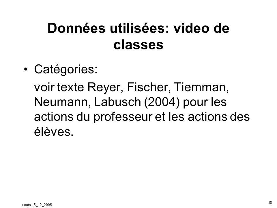 cours 15_12_2005 18 Données utilisées: video de classes Catégories: voir texte Reyer, Fischer, Tiemman, Neumann, Labusch (2004) pour les actions du pr