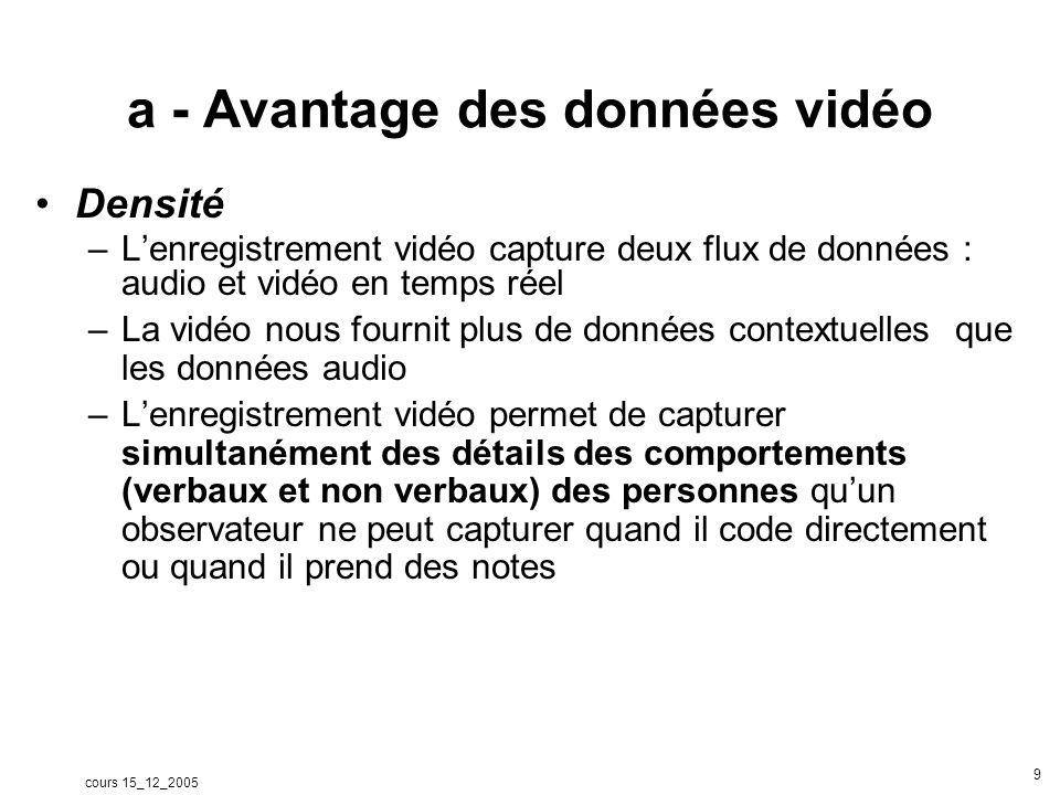 cours 15_12_2005 9 a - Avantage des données vidéo Densité –Lenregistrement vidéo capture deux flux de données : audio et vidéo en temps réel –La vidéo
