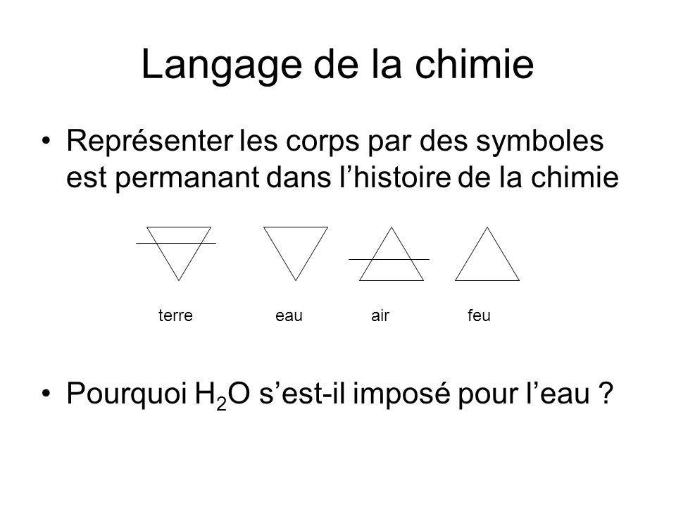 Langage de la chimie Représenter les corps par des symboles est permanant dans lhistoire de la chimie Pourquoi H 2 O sest-il imposé pour leau ? terree