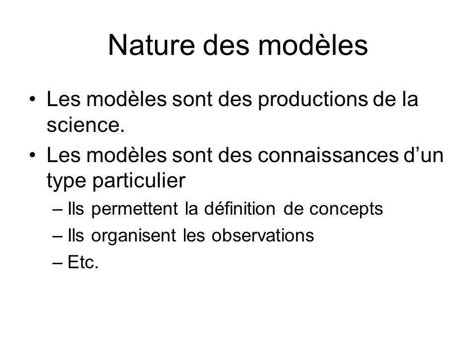 Nature des modèles Les modèles sont des productions de la science. Les modèles sont des connaissances dun type particulier –Ils permettent la définiti