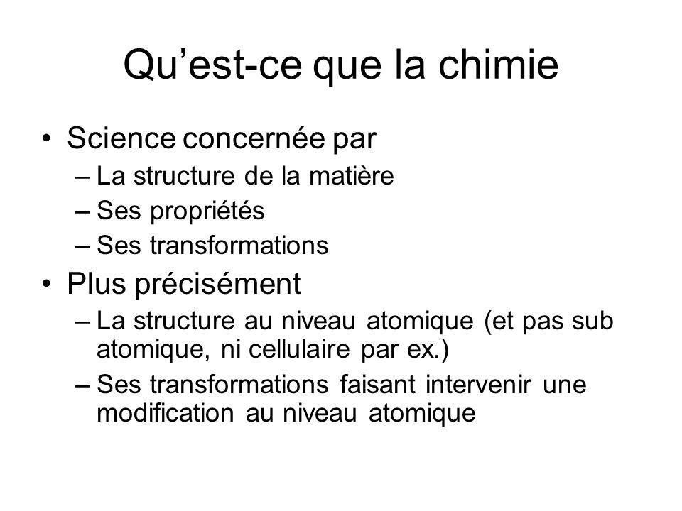 Quest-ce que la chimie Science concernée par –La structure de la matière –Ses propriétés –Ses transformations Plus précisément –La structure au niveau