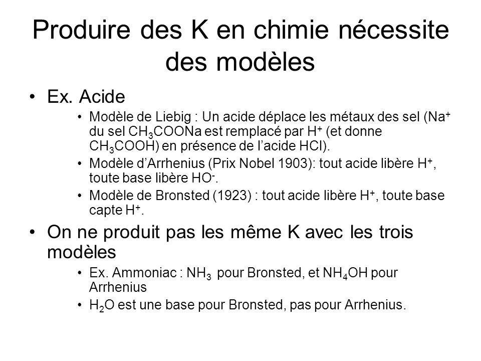 Produire des K en chimie nécessite des modèles Ex. Acide Modèle de Liebig : Un acide déplace les métaux des sel (Na + du sel CH 3 COONa est remplacé p
