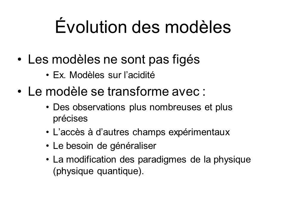 Évolution des modèles Les modèles ne sont pas figés Ex. Modèles sur lacidité Le modèle se transforme avec : Des observations plus nombreuses et plus p