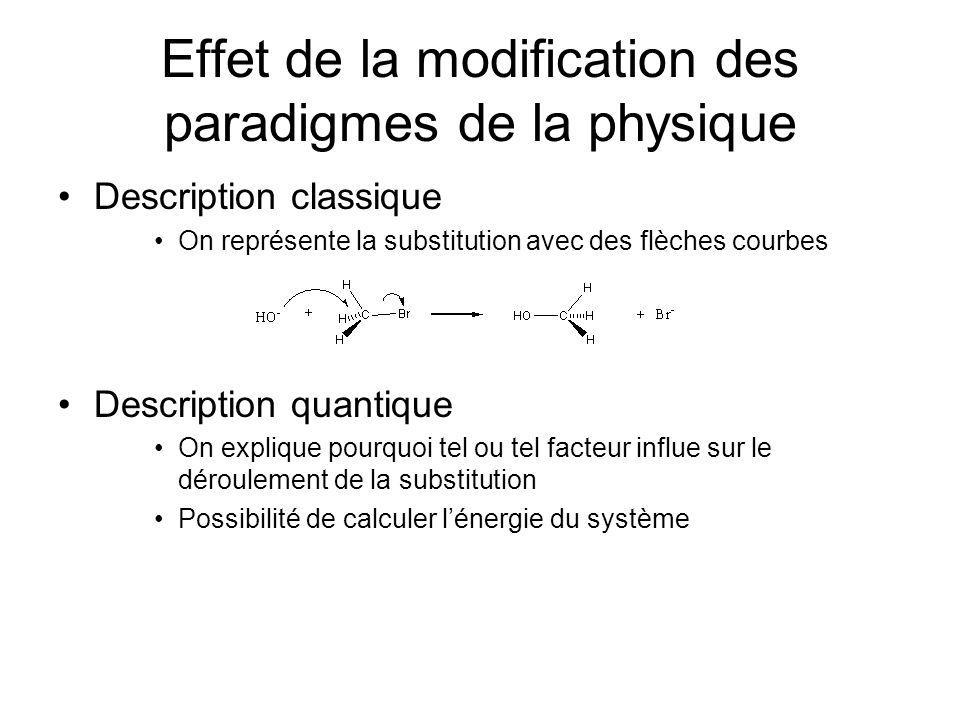 Effet de la modification des paradigmes de la physique Description classique On représente la substitution avec des flèches courbes Description quanti