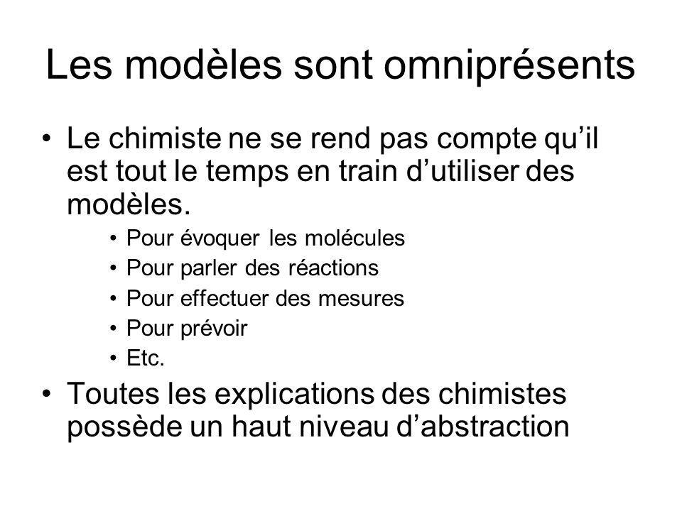 Les modèles sont omniprésents Le chimiste ne se rend pas compte quil est tout le temps en train dutiliser des modèles. Pour évoquer les molécules Pour