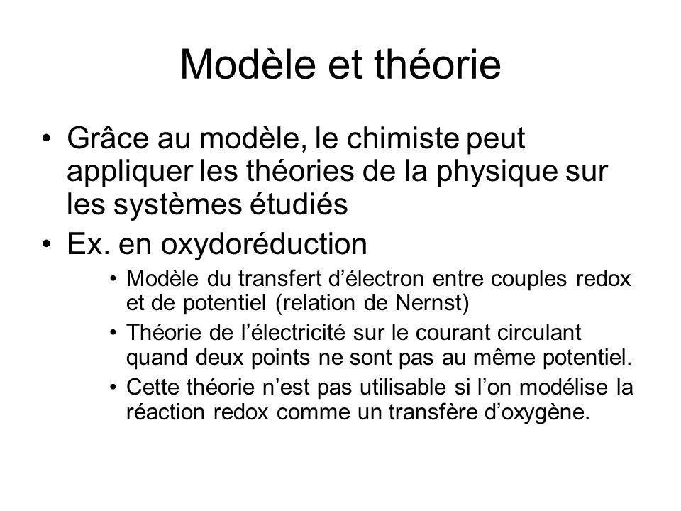 Modèle et théorie Grâce au modèle, le chimiste peut appliquer les théories de la physique sur les systèmes étudiés Ex. en oxydoréduction Modèle du tra