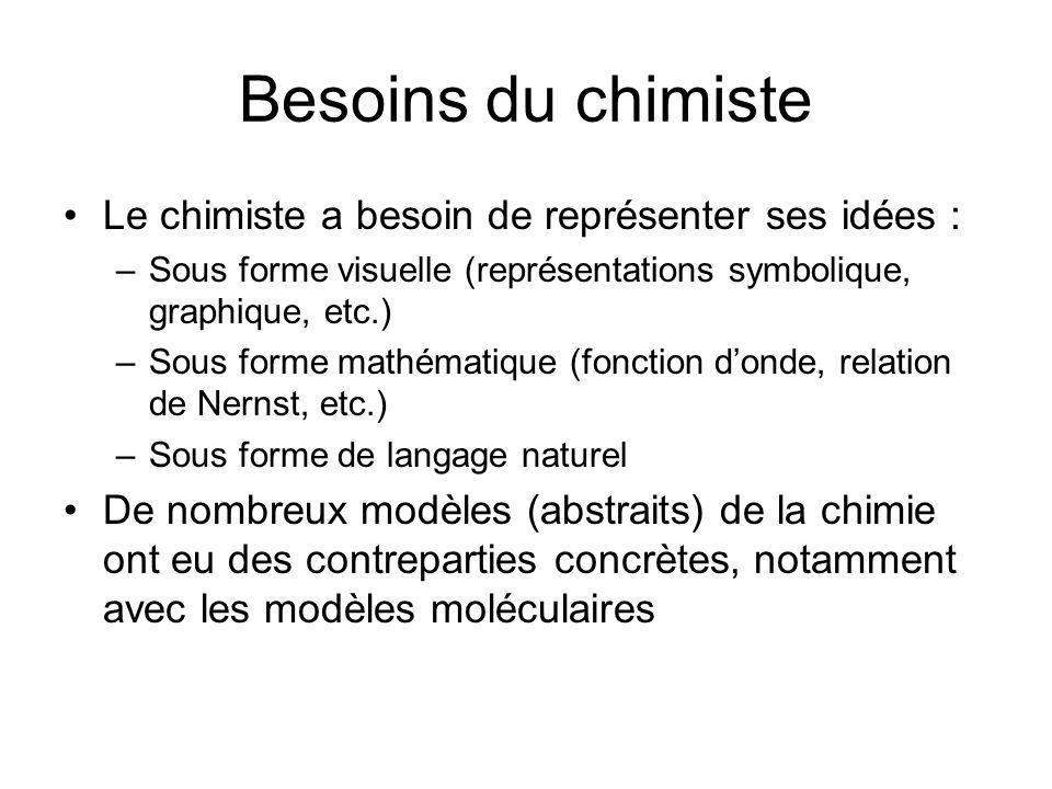 Besoins du chimiste Le chimiste a besoin de représenter ses idées : –Sous forme visuelle (représentations symbolique, graphique, etc.) –Sous forme mat