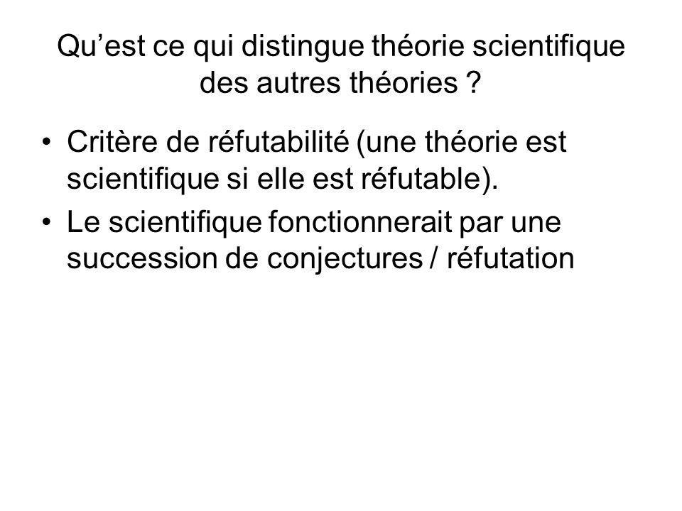 Quest ce qui distingue théorie scientifique des autres théories ? Critère de réfutabilité (une théorie est scientifique si elle est réfutable). Le sci
