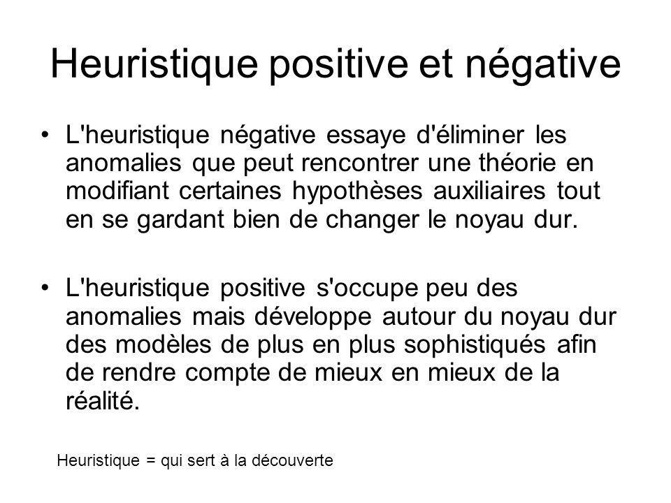 Heuristique positive et négative L'heuristique négative essaye d'éliminer les anomalies que peut rencontrer une théorie en modifiant certaines hypothè