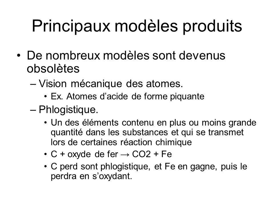 Principaux modèles produits De nombreux modèles sont devenus obsolètes –Vision mécanique des atomes. Ex. Atomes dacide de forme piquante –Phlogistique