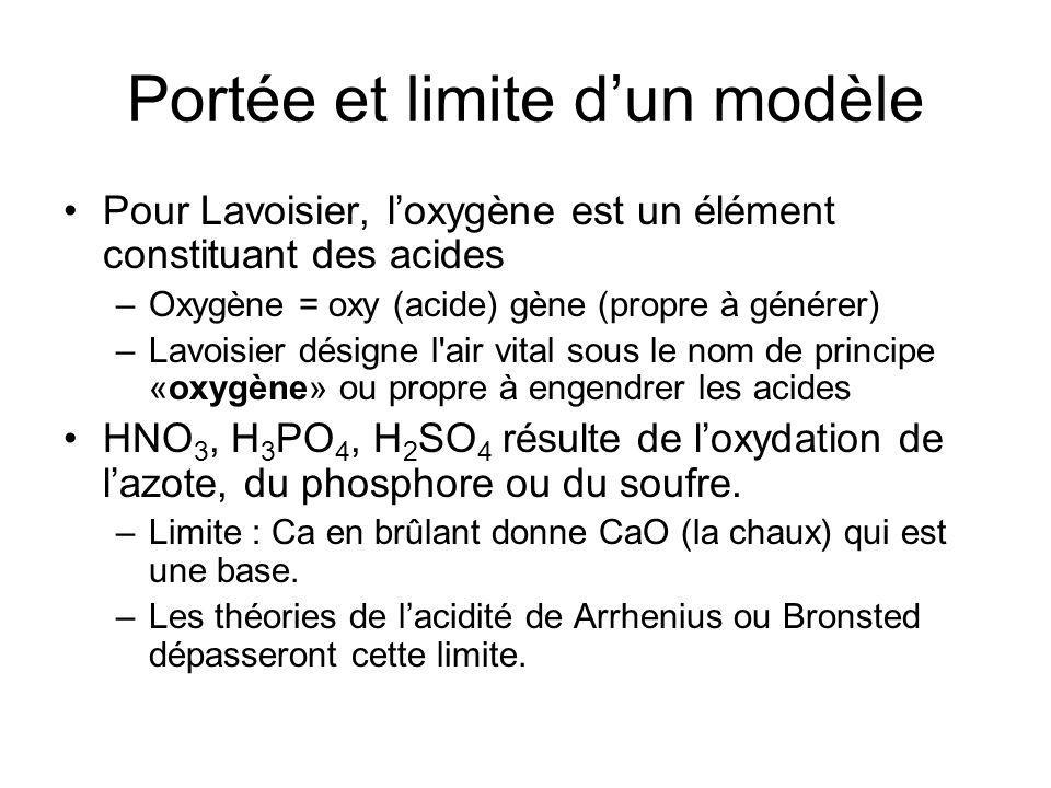 Portée et limite dun modèle Pour Lavoisier, loxygène est un élément constituant des acides –Oxygène = oxy (acide) gène (propre à générer) –Lavoisier d