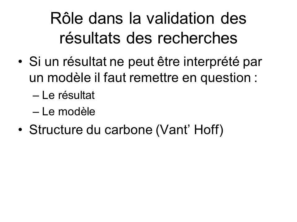 Rôle dans la validation des résultats des recherches Si un résultat ne peut être interprété par un modèle il faut remettre en question : –Le résultat