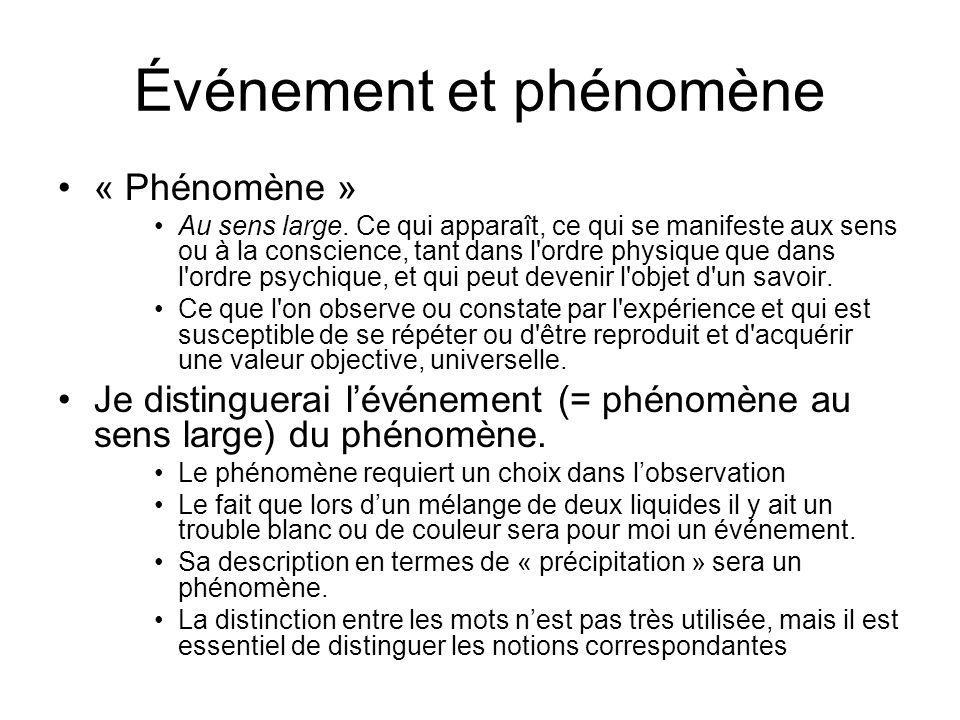 Événement et phénomène « Phénomène » Au sens large. Ce qui apparaît, ce qui se manifeste aux sens ou à la conscience, tant dans l'ordre physique que d