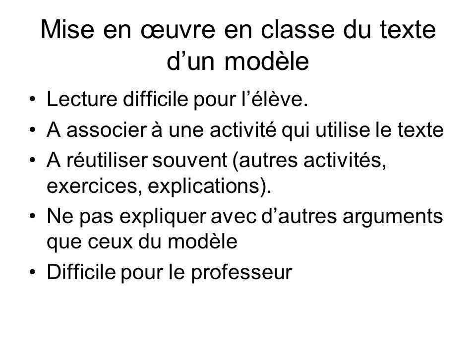 Mise en œuvre en classe du texte dun modèle Lecture difficile pour lélève. A associer à une activité qui utilise le texte A réutiliser souvent (autres