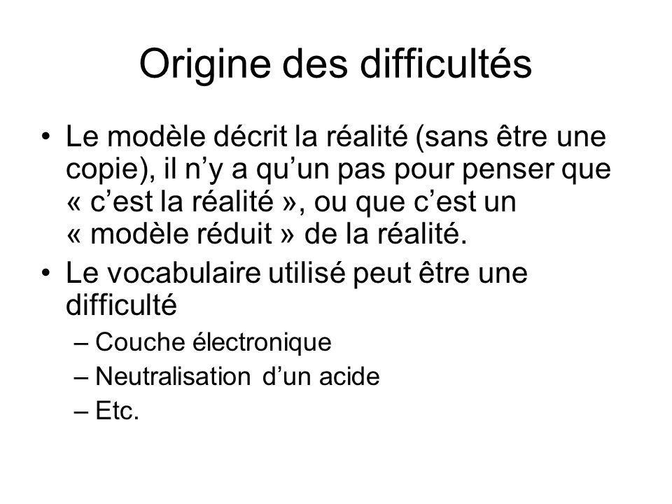 Origine des difficultés Le modèle décrit la réalité (sans être une copie), il ny a quun pas pour penser que « cest la réalité », ou que cest un « modè