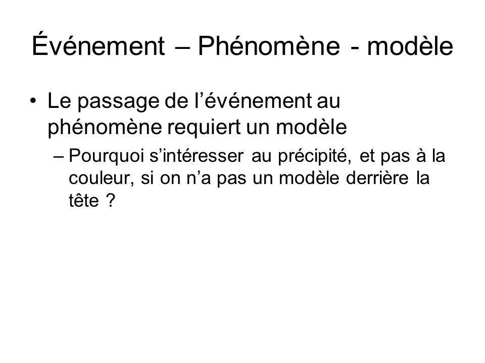 Événement – Phénomène - modèle Le passage de lévénement au phénomène requiert un modèle –Pourquoi sintéresser au précipité, et pas à la couleur, si on